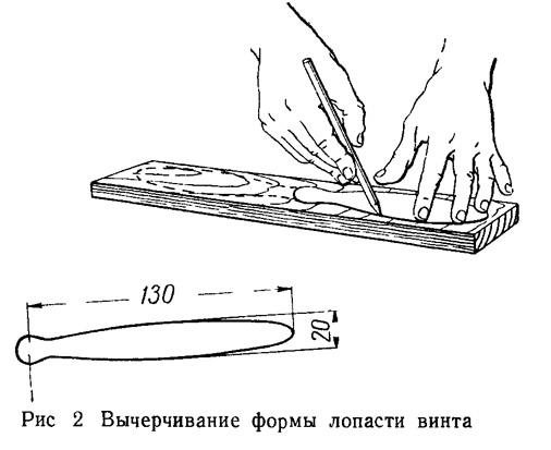 Рис. 2. Вычерчивание формы лопасти винта