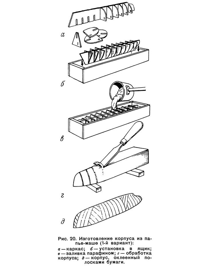 Рис. 20. Изготовление корпуса из папье-маше (1-й вариант)