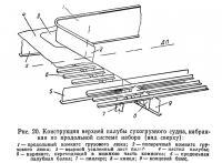 Рис. 20. Конструкция верхней палубы сухогрузного судна