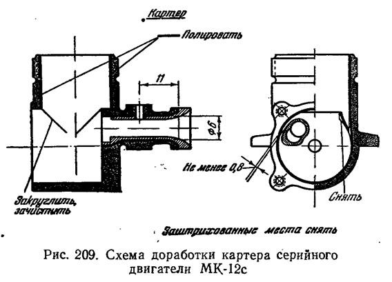 Рис. 209. Схема доработки картера серийного двигатели МК-12с