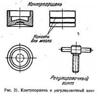 Рис. 21. Контрпоршень и регулировочный винт