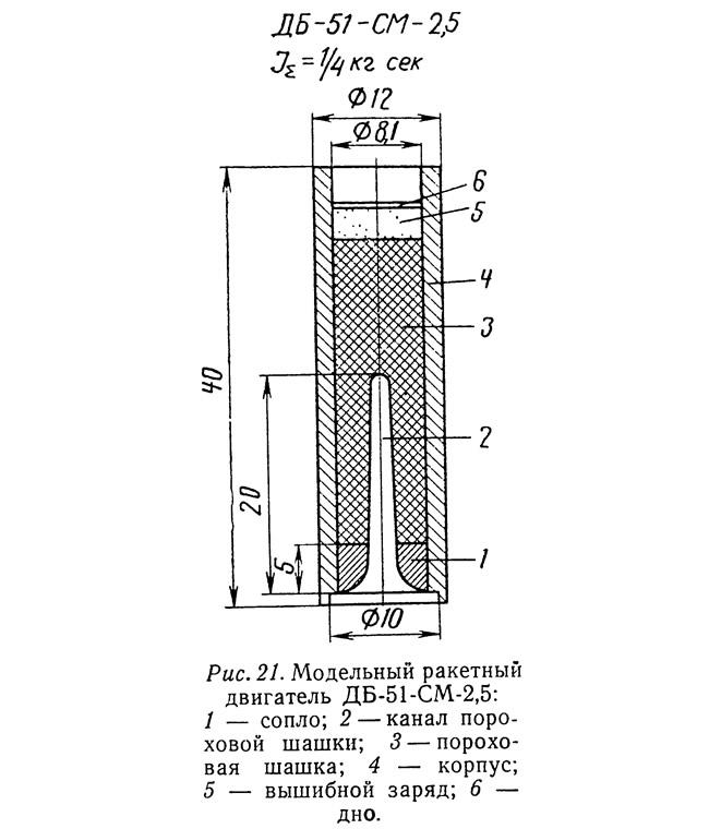 Рис. 21. Модельный ракетный двигатель ДБ-51-СМ-2,5