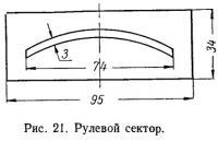 Рис. 21. Рулевой сектор