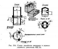 Рис. 210. Схема доработки цилиндра и поршня серийного двигателя МК-12с