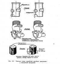 Рис. 211. Типовая схема доработки серийных двигателей с поперечной продувкой