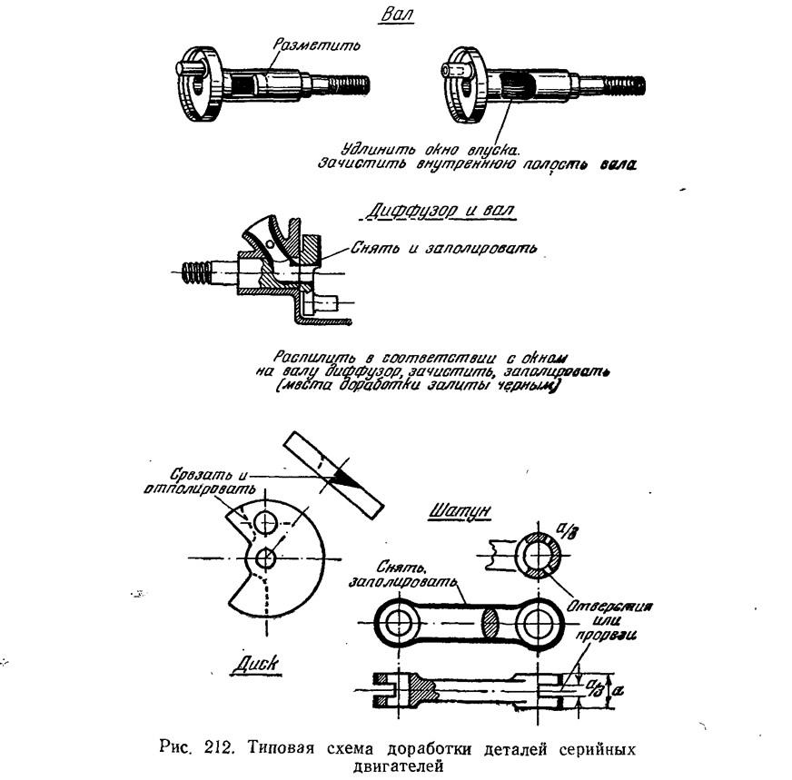 Рис. 212. Типовая схема доработки деталей серийных двигателей