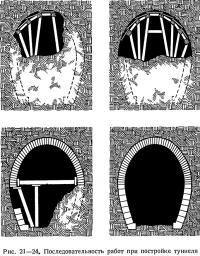 Рис. 21—24. Последовательность работ при постройке туннеля