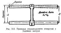 Рис. 213. Проверка параллельности отверстий в головках шатуна