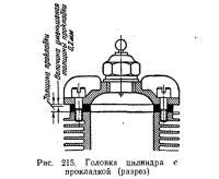 Рис. 215. Головка цилиндра с прокладкой (разрез)
