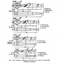 Рис. 218. Типовые габариты заготовок для винтов скоростных кордовых моделей