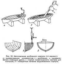 Рис. 22. Изготовление долбленого корпуса (1-й вариант)