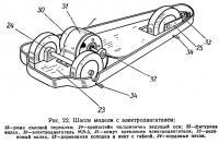 Рис. 22. Шасси модели с электродвигателем