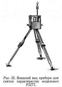 Рис. 22. Внешний вид прибора для снятия характеристик модельных РДТТ