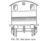 Рис. 221. Вид вдоль пути