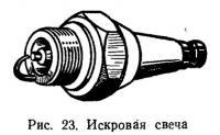Рис. 23. Искровая свеча