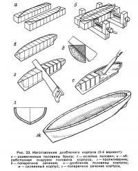 Рис. 23. Изготовление долбленого корпуса (2-й вариант)