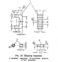 Рис. 23. Шарнир кардана