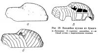 Рис. 23. Выклейка кузова из бумаги