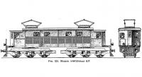 Рис. 231. Модель электровоза ВЛ