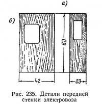 Рис. 235. Детали передней стенки электровоза