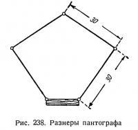 Рис. 238. Размеры пантографа