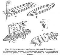 Рис. 24. Изготовление долбленого корпуса (3-й вариант)