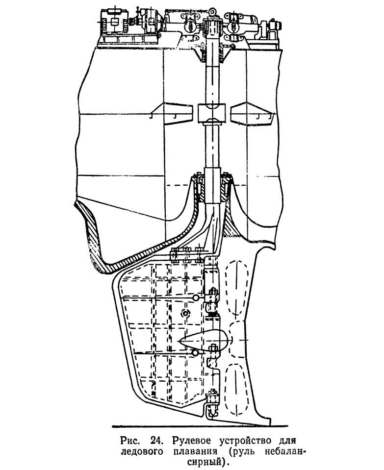 Рис. 24. Рулевое устройство для ледового плавания