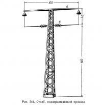 Рис. 241. Столб, поддерживающий провода