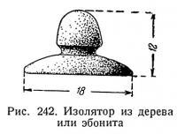 Рис. 242. Изолятор из дерева или эбонита