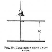 Рис. 244. Соединение троса с проводом