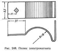 Рис. 248. Полюс электромагнита