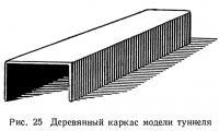 Рис. 25 Деревянный каркас модели туннеля