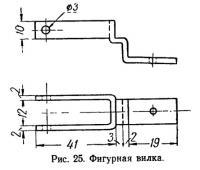 Рис. 25. Фигурная вилка
