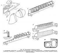 Рис. 25. Изготовление наборного корпуса