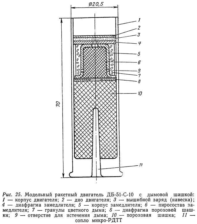 Рис. 25. Ракетный двигатель ДБ-51-С-10 с дымовой шашкой