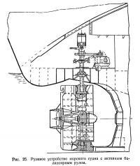 Рис. 25. Рулевое устройство морского судна с активным балансирным рулем