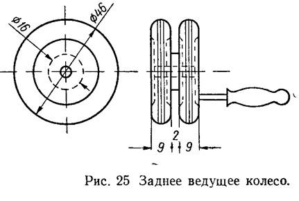Рис. 25. Заднее ведущее колесо