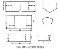 Рис. 250. Детали якоря