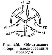 Рис. 256. Обматывание якоря изолированным проводом