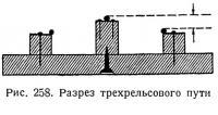Рис. 258. Разрез трехрельсового пути