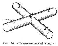 Рис. 26. «Пиротехнический крест»