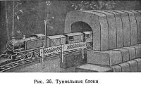 Рис. 26. Туннельные блоки