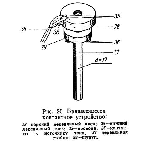 Рис. 26. Вращающееся контактное устройство