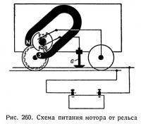 Рис. 260. Схема питания мотора от рельса
