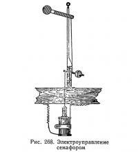 Рис. 268. Электроуправление семафором