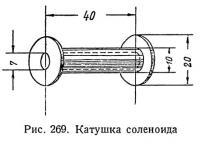 Рис. 269. Катушка соленоида
