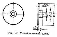 Рис. 27. Металлический диск