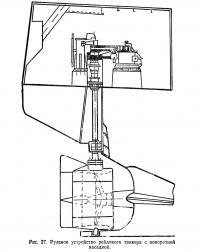 Рис. 27. Рулевое устройство рейдового танкера с поворотной насадкой