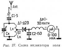 Рис. 27. Схема индикатора поля