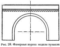 Рис. 28. Фанерные ворота модели туннеля